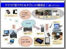 $ABCsystemのブログ
