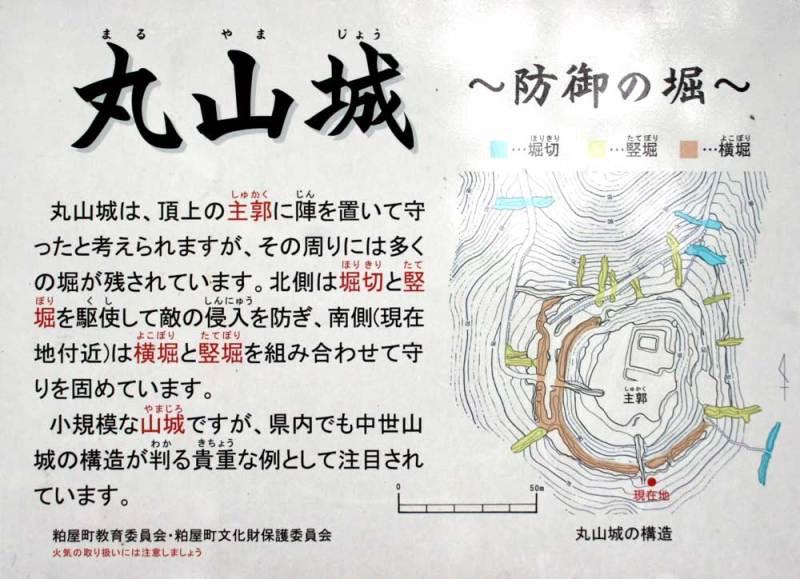 丸山城/説明板