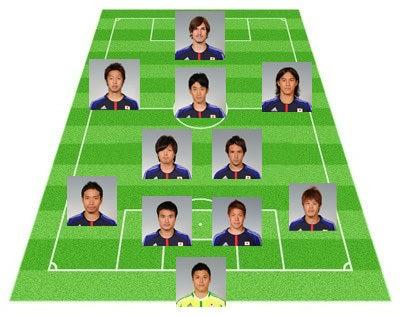 サッカー日本代表 アジア最終予選 イラク戦 スタメン