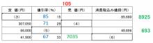 計算 値 引率