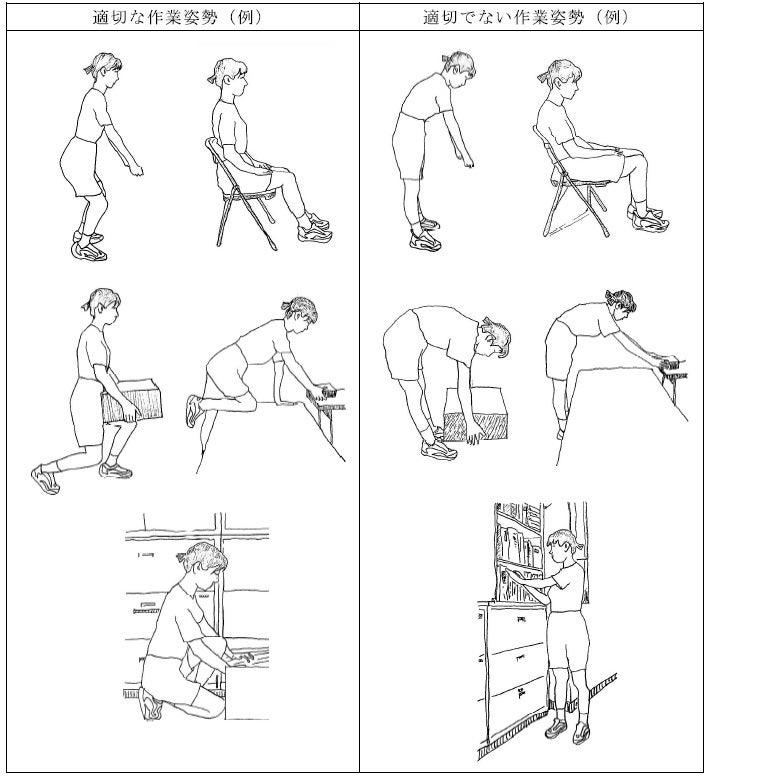 厚生労働省 「職場における腰痛予防対策指針」改訂 | 有限会社 ...