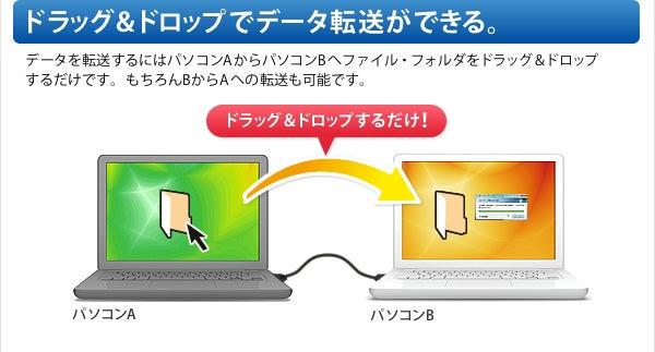 6ヶ月以内に月収50万円を本気で掴む方法-USB-LINK