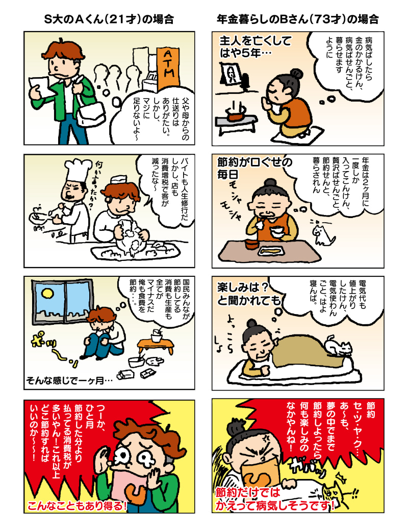 中島とおるのブログ 幸福実現党 佐賀県本部 参議院選挙区代表-消費税は定収入世帯ほど負担が大きい