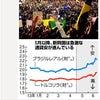アベノミクス副作用のブレーキ役は日本国民の審判=投票行動しかない!の画像