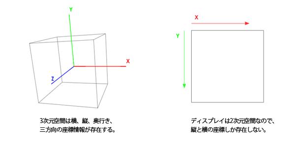 スマートフォンで動くリアルタイム3Dグラフィック