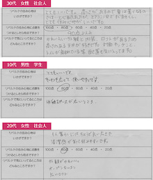 満室らくちんの賃貸経営@プロヴァンス風デザインアパート★尾張・名古屋-入居者さまアンケート
