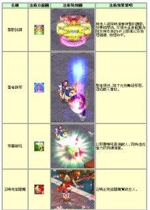 櫻之祭典スキル01.jpg