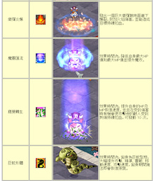 櫻之祭典スキル02.jpg