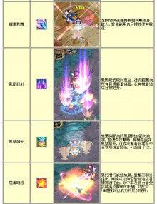 櫻之祭典スキル04.jpg