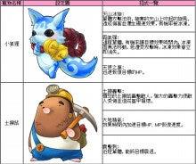 櫻之祭典変形融合ペット01.jpg