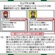 □公職選挙法 ネット…