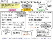 $一日一図@図解思考塾/目標1万図への旅-ビジネスモデル振り返り2013-33