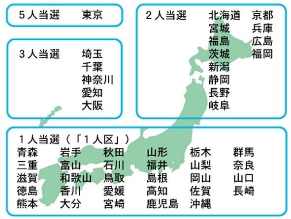 『参議院の選挙のしくみ』菅直人『比例は自民党には投票し ...