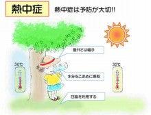 癒し手処「和~やわらぎ~」のブログ-熱中症予防と対策