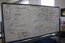 Challenge Diary 小坂英雄ブログ