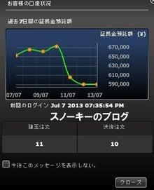 FX比較 スノーキーのブログ-20130714シストレ24証拠金預託額