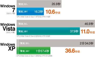 6ヶ月以内に月収50万円を本気で掴む方法-startup_07