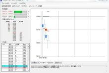 日経225デイトレード波動分析、日柄分析