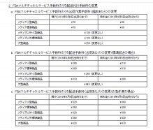 $月商120万円突破!!YRVの【せどりの眼】実践記録!!