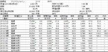 株式投資をファンダメンタルから極める-20130809-1