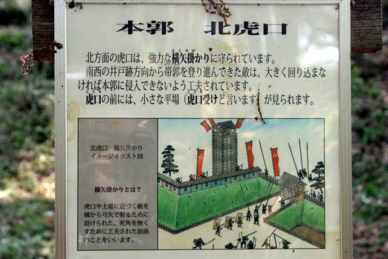 杉山城/本丸北虎口の説明板