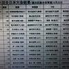 第31回アームレスリング全日本大会結果の画像