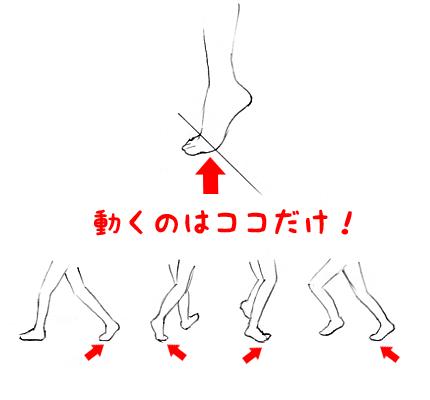 歩く走るふんばる足のポイントは 漫画の描き方qaあなたの