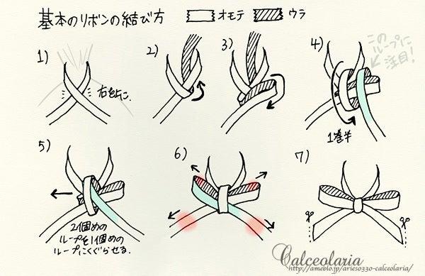 蝶々 結び 結び方