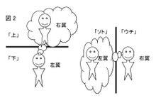 シマヅが長文で何か書きたくなったら更新するブログ