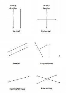 鉛直・水平」と「垂直・平行」  ...