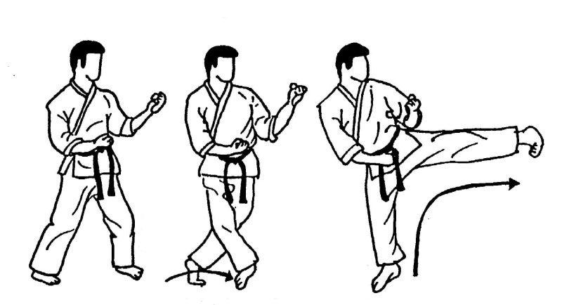 基本型Ⅰ 前交叉足刀蹴り