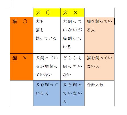 https://stat.ameba.jp/user_images/20131017/20/ayayanapple5010/5b/7b/p/o0445040312719412454.png