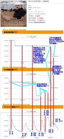 $Ponpon ころりん♪ の ドキドキ哀楽日和☆-説明3