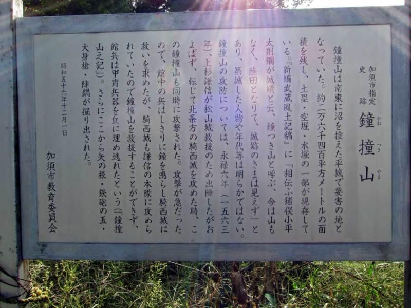 油井ヶ島城/説明板