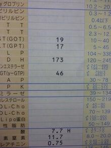 おいでメッセ柳川 スタッフのブログ-血液検査