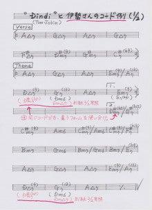 $■■■プロボサノヴァギタリスト長谷川久の公式ブログ《ボサノヴァギター研究室》