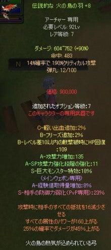 ゆりのノス日記