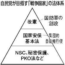 RolercoastersukinoKeichanのブログ