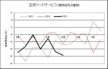 株式投資をファンダメンタルから極める-20131111-3