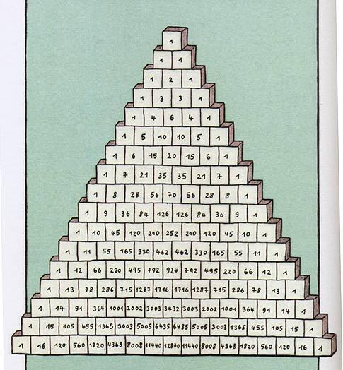 悪魔 の 数学