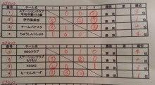 テニス ソフトテニス バドミントン専門店           バド&テニスステーション福知山のブログ-20131123_115430.jpg