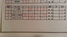 テニス ソフトテニス バドミントン専門店           バド&テニスステーション福知山のブログ-20131123_115452.jpg