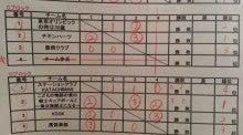 テニス ソフトテニス バドミントン専門店           バド&テニスステーション福知山のブログ-20131123_115435.jpg