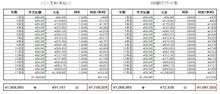 H25.11.24_hokenhikaku