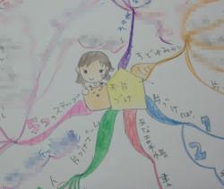 おきらくヨガ・整体生活-katazuke2