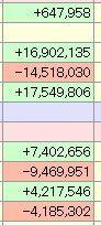 二流を自覚しつつ頑張る株式投資-1128