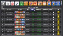 FX比較 スノーキーのブログ-20131129Myシストレ24