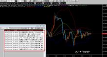 FX比較 スノーキーのブログ-20131129FX24チャート
