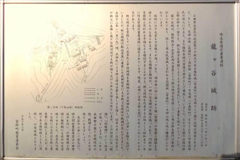 龍ヶ谷城(千馬山)/説明板