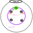 【FF14】極ガル覚…